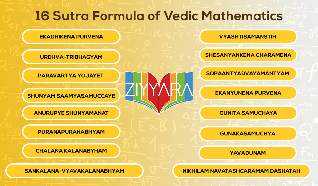 16 Sutras of Vedic Maths